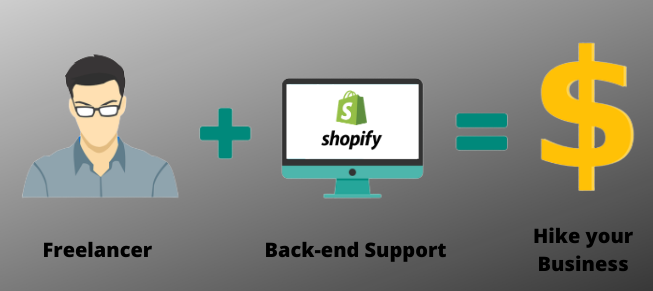 shopify-back-end-support-with-freelancer